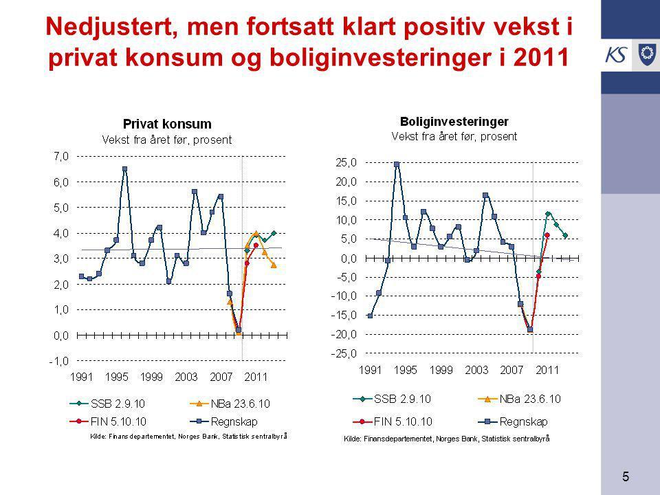 5 Nedjustert, men fortsatt klart positiv vekst i privat konsum og boliginvesteringer i 2011