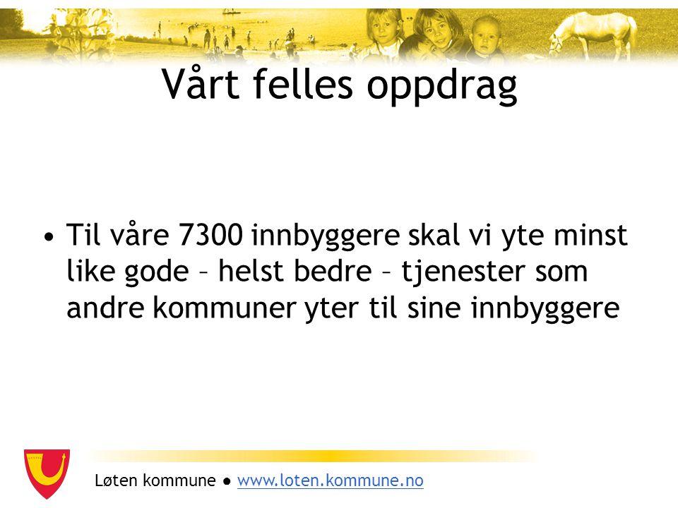 Løten kommune ● www.loten.kommune.nowww.loten.kommune.no Mitt utgangspunkt Vi kan klare det Det er fullt mulig å klare det Men vi må ville klare det