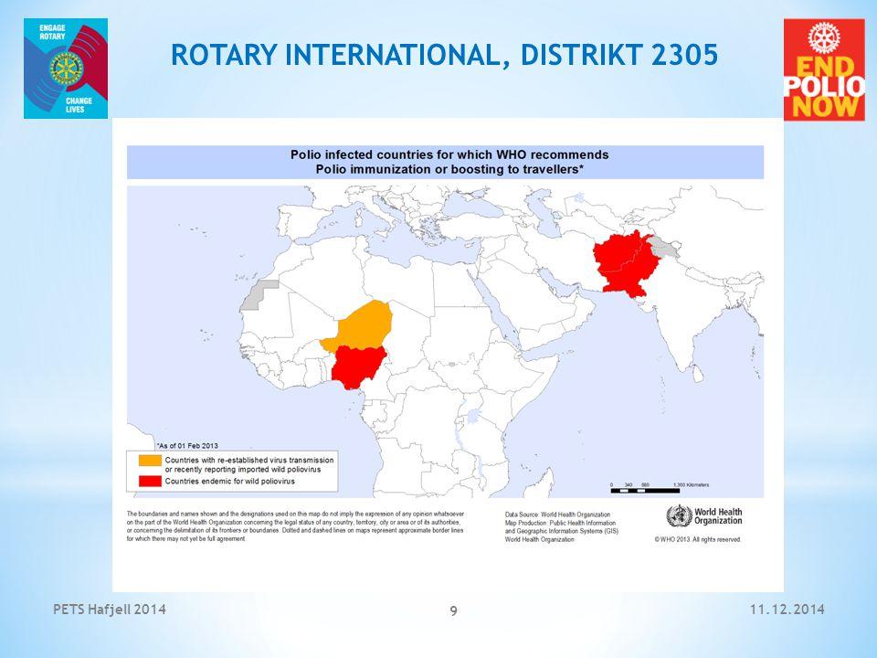 11.12.2014PETS Hafjell 2014 10 ROTARY INTERNATIONAL, DISTRIKT 2305