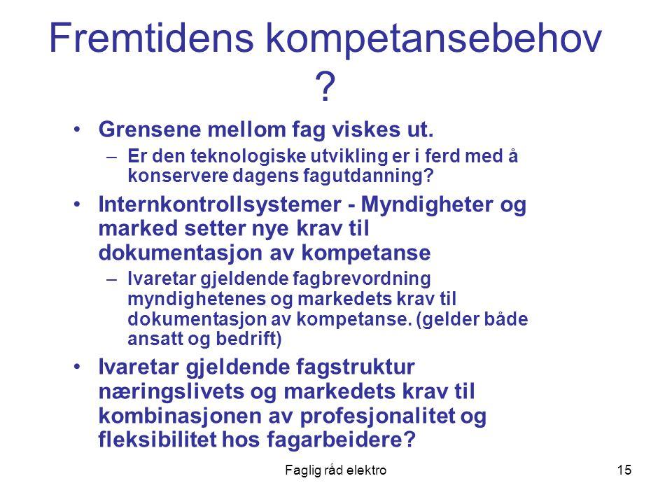 Faglig råd elektro15 Fremtidens kompetansebehov .Grensene mellom fag viskes ut.