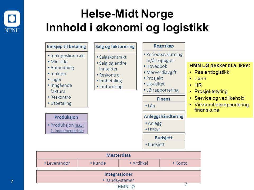7 HMN LØ 7 Innkjøpskontrakt Min side Anmodning Innkjøp Lager Inngående faktura Reskontro Utbetaling Innkjøp til betaling Produksjon (ikke i 1. impleme