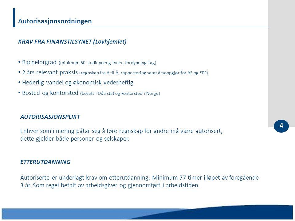Autorisasjonsordningen KRAV FRA FINANSTILSYNET (Lovhjemlet) Bachelorgrad (minimum 60 studiepoeng innen fordypningsfag) 2 års relevant praksis (regnska