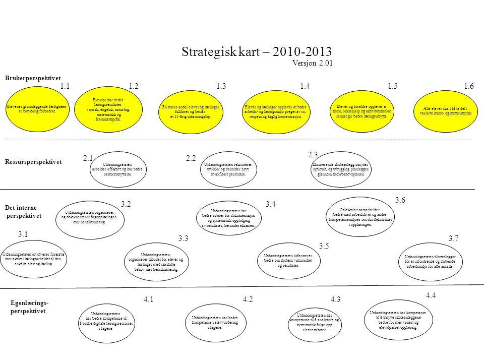 Strategisk kart – 2010-2013 Versjon 2.01 Elever og lærlinger opplever et bedre arbeids- og læringsmiljø preget av ro, respekt og faglig konsentrasjon.