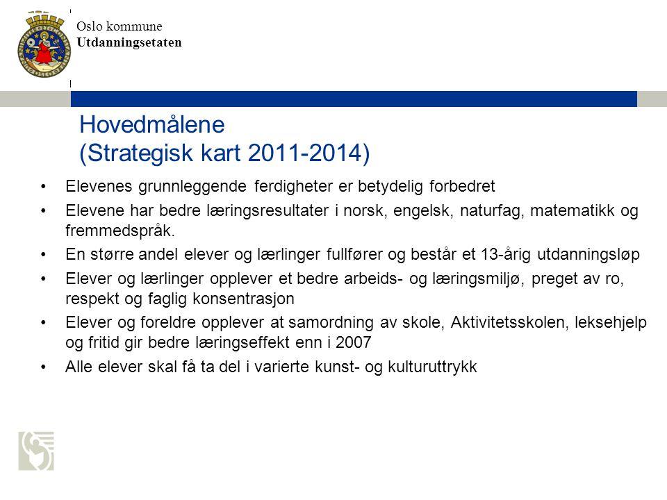 Oslo kommune Utdanningsetaten Hovedmålene (Strategisk kart 2011-2014) Elevenes grunnleggende ferdigheter er betydelig forbedret Elevene har bedre læri