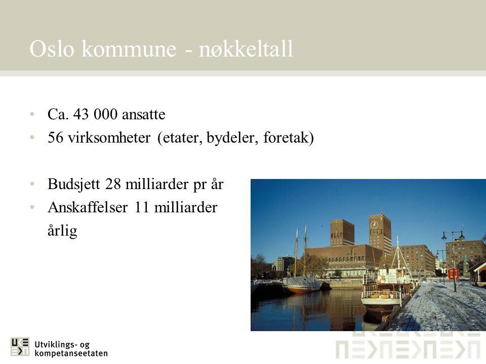 Oppsummert fra Trondheim kommunes evalueringsrapport Innføring av løsningen krever at det etableres lokale innføringsprosjekt i den enkelte virksomhet som tar høyde for at dette er mer enn bare å ta i bruk et bestillerverktøy, men også et organisasjonsprosjekt i virksomheten.