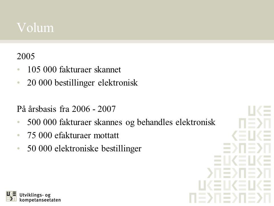 Volum 2005 105 000 fakturaer skannet 20 000 bestillinger elektronisk På årsbasis fra 2006 - 2007 500 000 fakturaer skannes og behandles elektronisk 75 000 efakturaer mottatt 50 000 elektroniske bestillinger