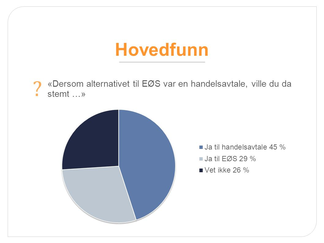 Tydelig flertall for handelsavtale i valget mellom dette alternativet og EØS.