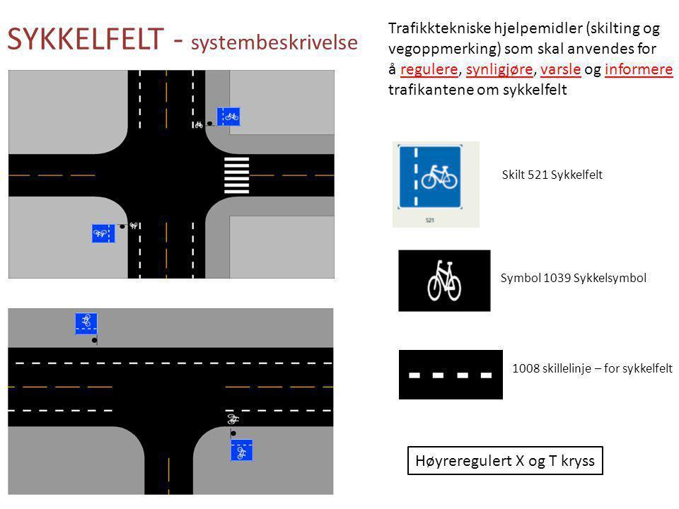Symbol 1026 sykkelkryssing Forkjørsregulert kryss