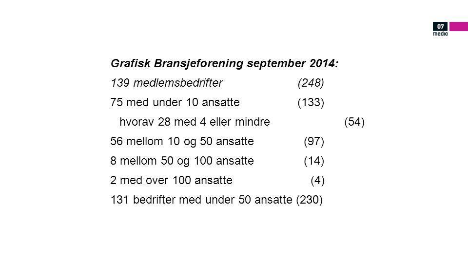 Grafisk Bransjeforening september 2014: 139 medlemsbedrifter (248) 75 med under 10 ansatte (133) hvorav 28 med 4 eller mindre (54) 56 mellom 10 og 50