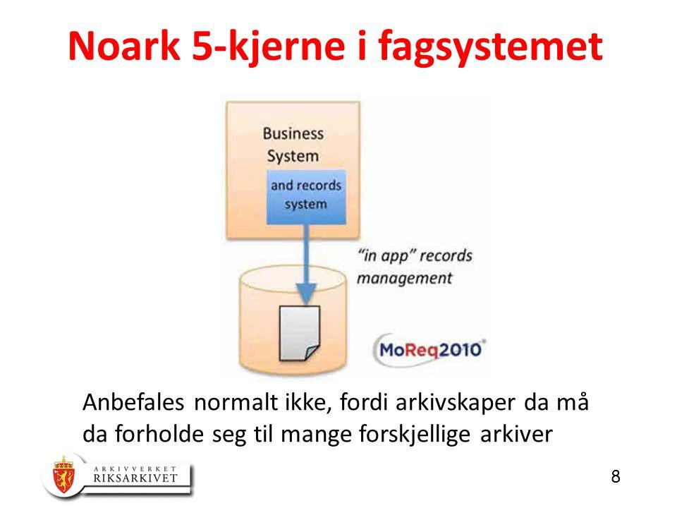 8 Noark 5-kjerne i fagsystemet Anbefales normalt ikke, fordi arkivskaper da må da forholde seg til mange forskjellige arkiver