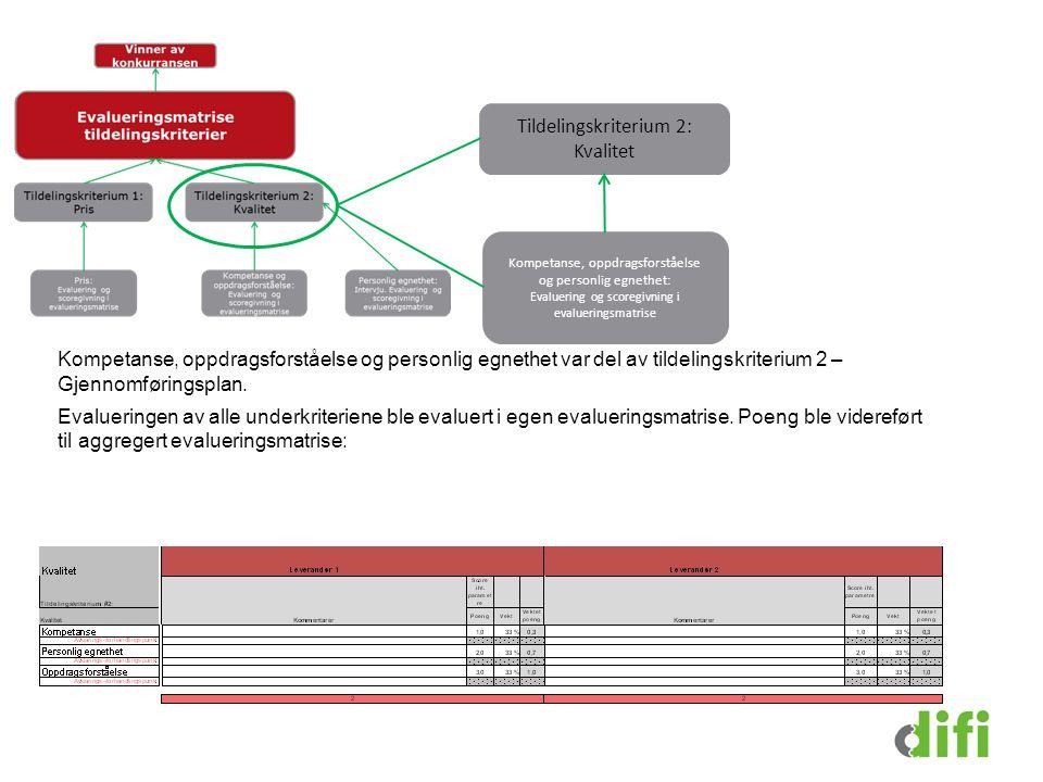Kompetanse, oppdragsforståelse og personlig egnethet var del av tildelingskriterium 2 – Gjennomføringsplan.