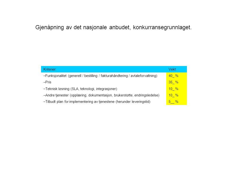 Kriterier:Vekt:  Funksjonalitet (generell / bestilling / fakturahåndtering / avtaleforvaltning) 40_ %  Pris 35_ %  Teknisk løsning (SLA, teknologi,
