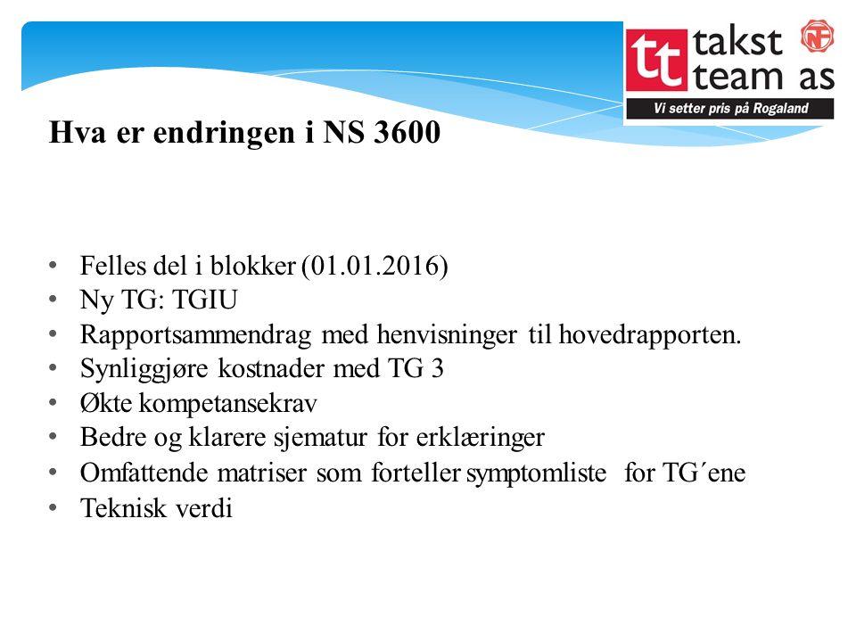 Hva er endringen i NS 3600 Felles del i blokker (01.01.2016) Ny TG: TGIU Rapportsammendrag med henvisninger til hovedrapporten.