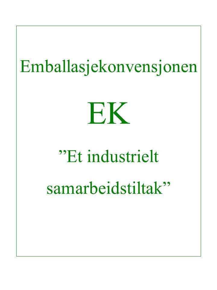 """Emballasjekonvensjonen EK """"Et industrielt samarbeidstiltak"""""""