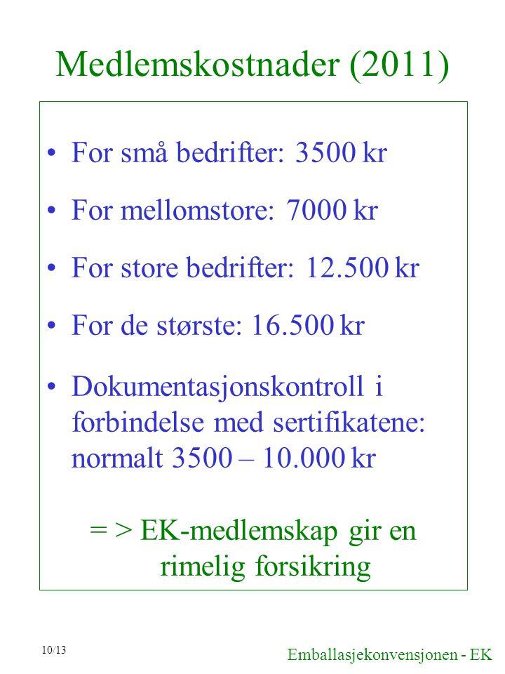 10/13 Medlemskostnader (2011) For små bedrifter: 3500 kr For mellomstore: 7000 kr For store bedrifter: 12.500 kr For de største: 16.500 kr Dokumentasjonskontroll i forbindelse med sertifikatene: normalt 3500 – 10.000 kr => EK-medlemskap gir en rimelig forsikring Emballasjekonvensjonen - EK