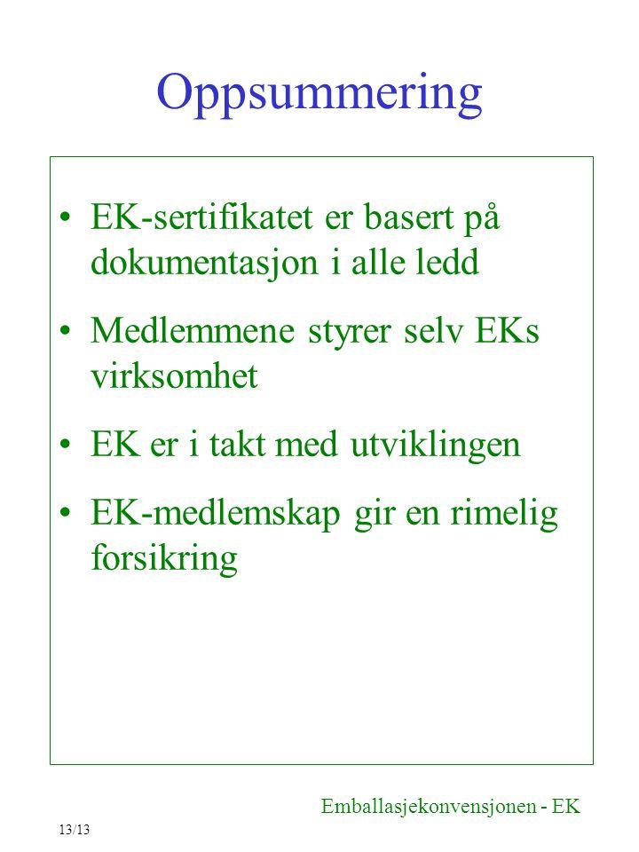 Oppsummering EK-sertifikatet er basert på dokumentasjon i alle ledd Medlemmene styrer selv EKs virksomhet EK er i takt med utviklingen EK-medlemskap g