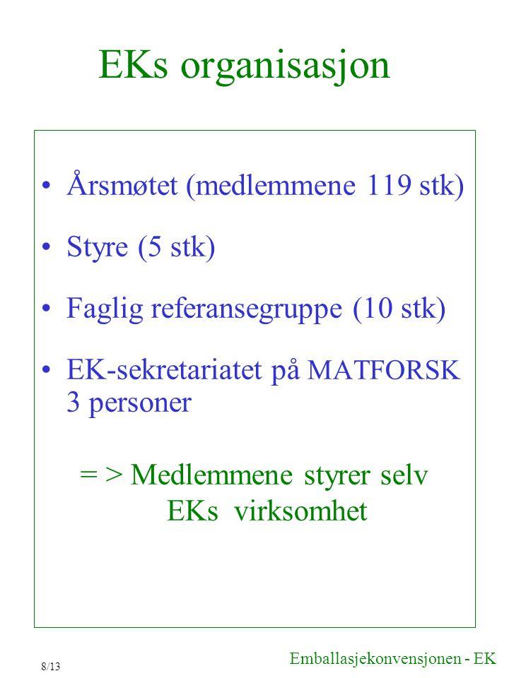8/13 EKs organisasjon Årsmøtet (medlemmene 119 stk) Styre (5 stk) Faglig referansegruppe (10 stk) EK-sekretariatet på MATFORSK 3 personer => Medlemmen