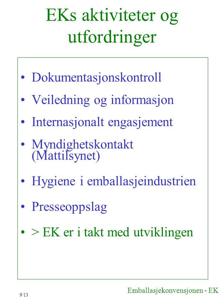 9/13 EKs aktiviteter og utfordringer Dokumentasjonskontroll Veiledning og informasjon Internasjonalt engasjement Myndighetskontakt (Mattilsynet) Hygie