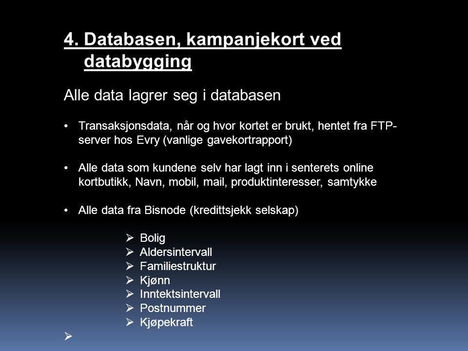 4. Databasen, kampanjekort ved databygging Alle data lagrer seg i databasen Transaksjonsdata, når og hvor kortet er brukt, hentet fra FTP- server hos