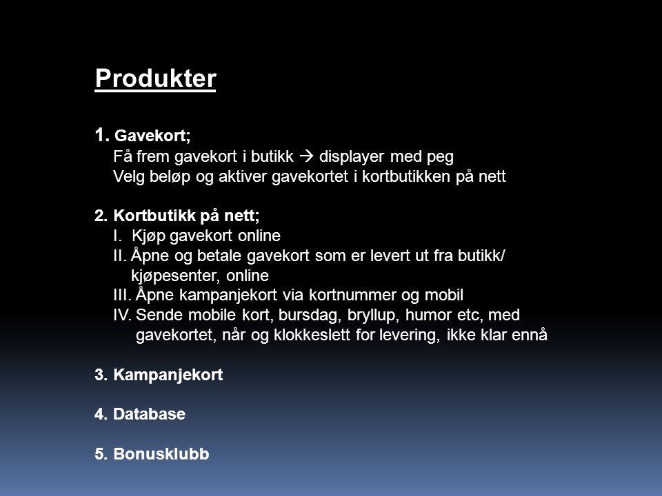 Produkter 1.