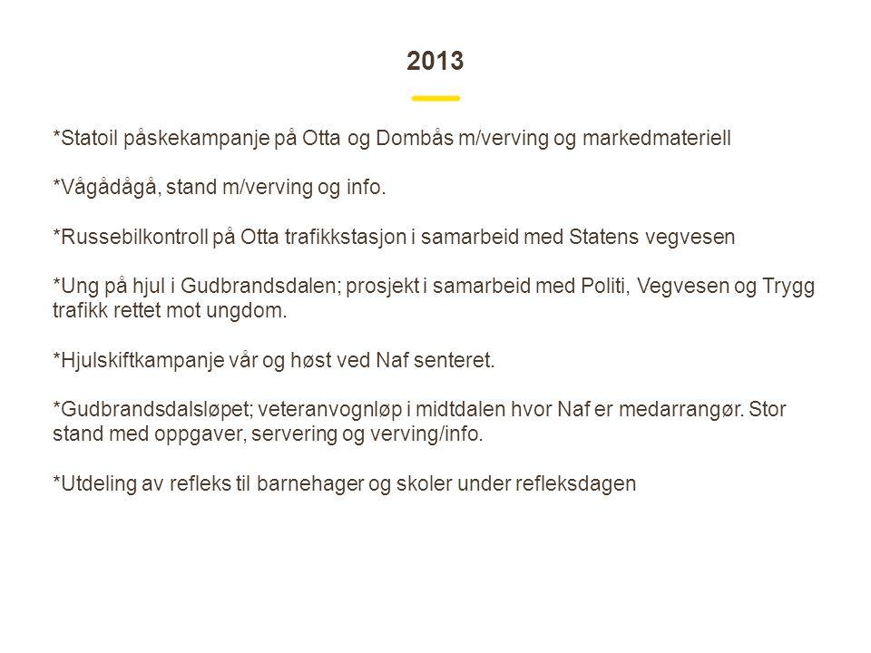 2013 *Statoil påskekampanje på Otta og Dombås m/verving og markedmateriell *Vågådågå, stand m/verving og info.