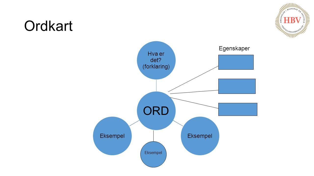Ordkart ORD Hva er det? (forklaring) Eksempel Egenskaper