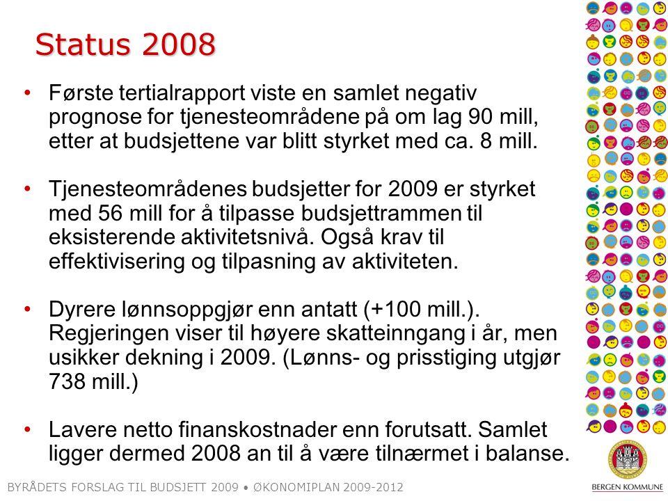 Status 2008 Første tertialrapport viste en samlet negativ prognose for tjenesteområdene på om lag 90 mill, etter at budsjettene var blitt styrket med