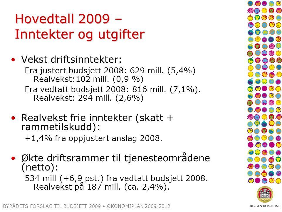 Hovedtall 2009 – Inntekter og utgifter Vekst driftsinntekter: Fra justert budsjett 2008: 629 mill. (5,4%) Realvekst:102 mill. (0,9 %) Fra vedtatt buds