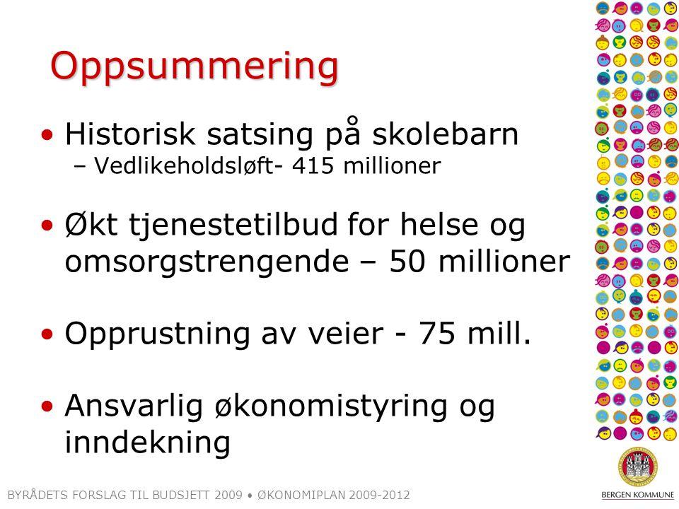 BYRÅDETS FORSLAG TIL BUDSJETT 2009 ØKONOMIPLAN 2009-2012 Oppsummering Historisk satsing på skolebarn –Vedlikeholdsløft- 415 millioner Økt tjenestetilb