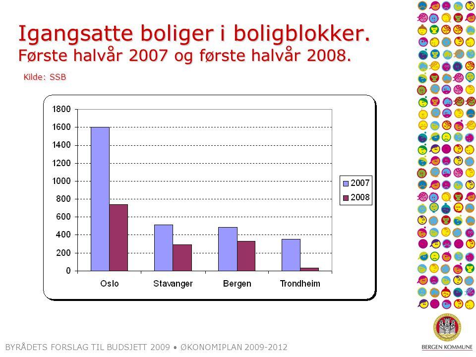 Igangsatte boliger i boligblokker. Første halvår 2007 og første halvår 2008. Kilde: SSB BYRÅDETS FORSLAG TIL BUDSJETT 2009 ØKONOMIPLAN 2009-2012