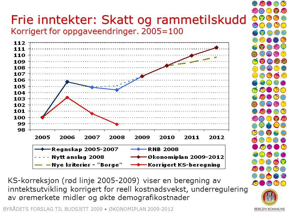Frie inntekter: Skatt og rammetilskudd Korrigert for oppgaveendringer. 2005=100 BYRÅDETS FORSLAG TIL BUDSJETT 2009 ØKONOMIPLAN 2009-2012 KS-korreksjon