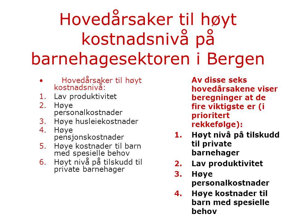 Hovedårsaker til høyt kostnadsnivå på barnehagesektoren i Bergen Hovedårsaker til høyt kostnadsnivå: 1.Lav produktivitet 2.Høye personalkostnader 3.Høye husleiekostnader 4.Høye pensjonskostnader 5.Høye kostnader til barn med spesielle behov 6.Høyt nivå på tilskudd til private barnehager Av disse seks hovedårsakene viser beregninger at de fire viktigste er (i prioritert rekkefølge): 1.Høyt nivå på tilskudd til private barnehager 2.Lav produktivitet 3.Høye personalkostnader 4.Høye kostnader til barn med spesielle behov