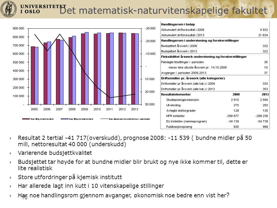 10  Resultat 2 tertial -41 717(overskudd), prognose 2008: -11 539 ( bundne midler på 50 mill, nettoresultat 40 000 (underskudd)  Varierende budsjett