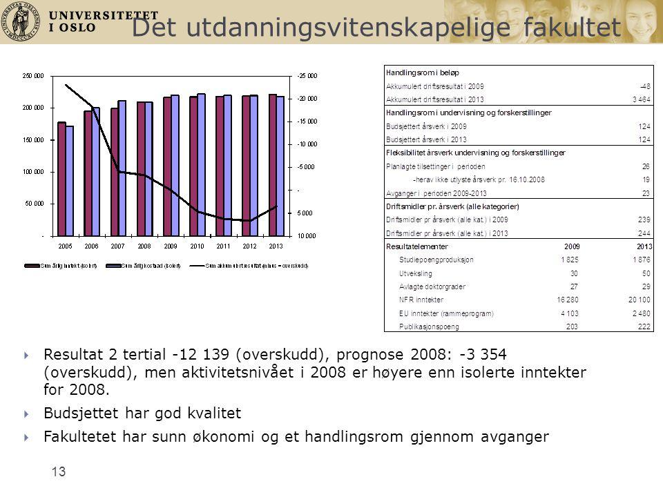 13  Resultat 2 tertial -12 139 (overskudd), prognose 2008: -3 354 (overskudd), men aktivitetsnivået i 2008 er høyere enn isolerte inntekter for 2008.