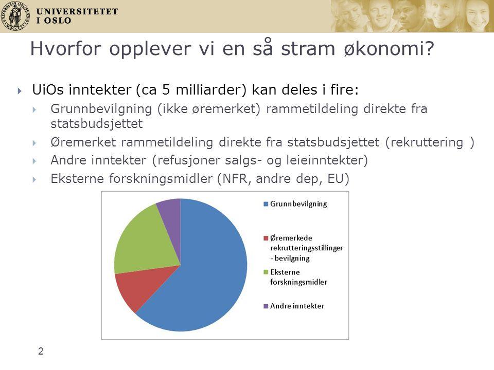 2  UiOs inntekter (ca 5 milliarder) kan deles i fire:  Grunnbevilgning (ikke øremerket) rammetildeling direkte fra statsbudsjettet  Øremerket rammetildeling direkte fra statsbudsjettet (rekruttering )  Andre inntekter (refusjoner salgs- og leieinntekter)  Eksterne forskningsmidler (NFR, andre dep, EU) Hvorfor opplever vi en så stram økonomi?