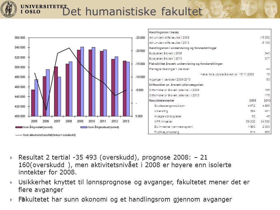 9  Resultat 2 tertial -35 493 (overskudd), prognose 2008: – 21 160(overskudd ), men aktivitetsnivået i 2008 er høyere enn isolerte inntekter for 2008.