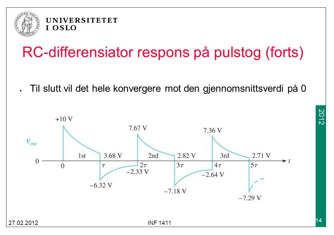 2009 2012 RC-differensiator respons på pulstog (forts) Til slutt vil det hele konvergere mot den gjennomsnittsverdi på 0 27.02.2012INF 1411 14