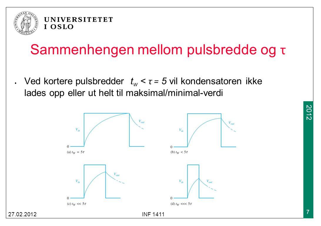 2009 2012 Sammenhengen mellom pulsbredde og τ Ved kortere pulsbredder t w < τ = 5 vil kondensatoren ikke lades opp eller ut helt til maksimal/minimal-verdi 27.02.2012INF 1411 7