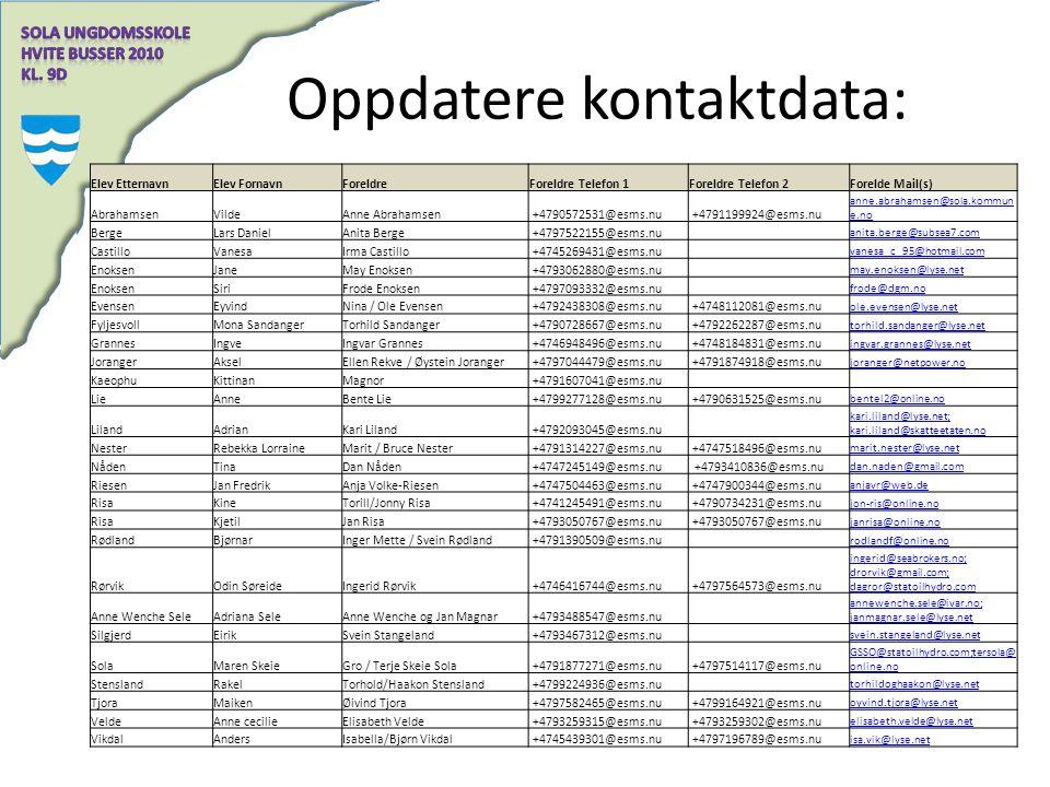Oppdatere kontaktdata: Elev EtternavnElev FornavnForeldreForeldre Telefon 1Foreldre Telefon 2Forelde Mail(s) AbrahamsenVildeAnne Abrahamsen +479057253