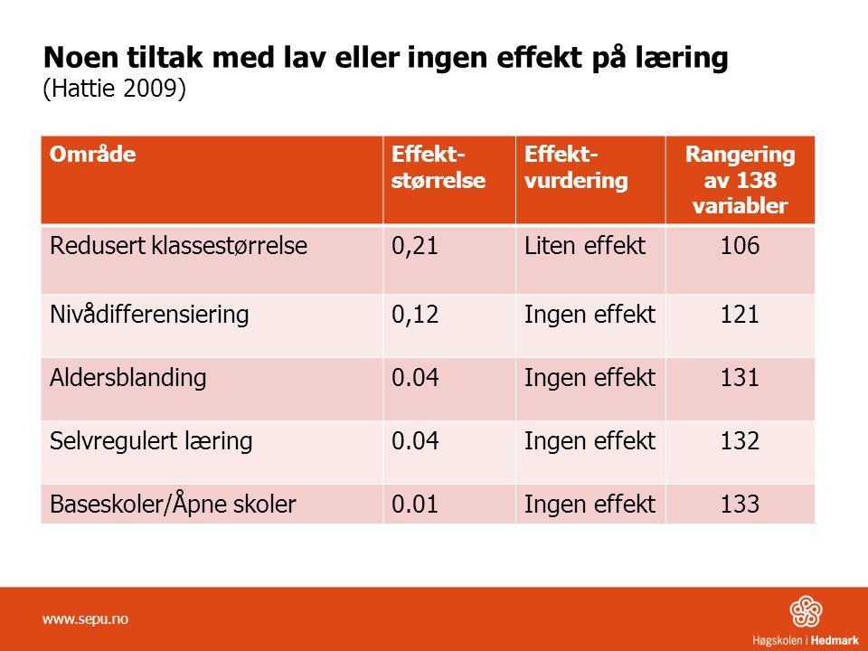 Noen tiltak med lav eller ingen effekt på læring (Hattie 2009) OmrådeEffekt- størrelse Effekt- vurdering Rangering av 138 variabler Redusert klassestø