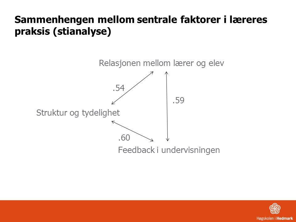 Sammenhengen mellom sentrale faktorer i læreres praksis (stianalyse) Relasjonen mellom lærer og elev.54.59 Struktur og tydelighet.60 Feedback i underv