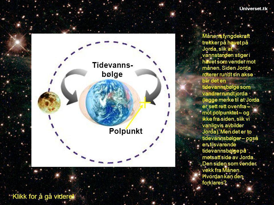 Tidevanns- bølge Polpunkt Månens tyngdekraft trekker på havet på Jorda, slik at vannstanden stiger i havet som vender mot månen. Siden Jorda roterer r