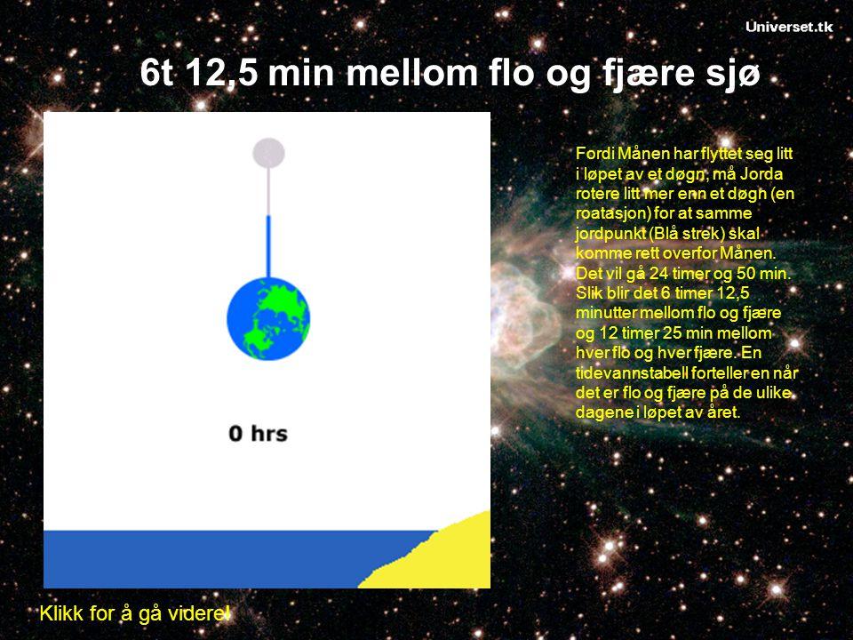 6t 12,5 min mellom flo og fjære sjø Fordi Månen har flyttet seg litt i løpet av et døgn, må Jorda rotere litt mer enn et døgn (en roatasjon) for at sa