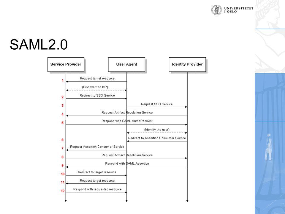 SAML2.0