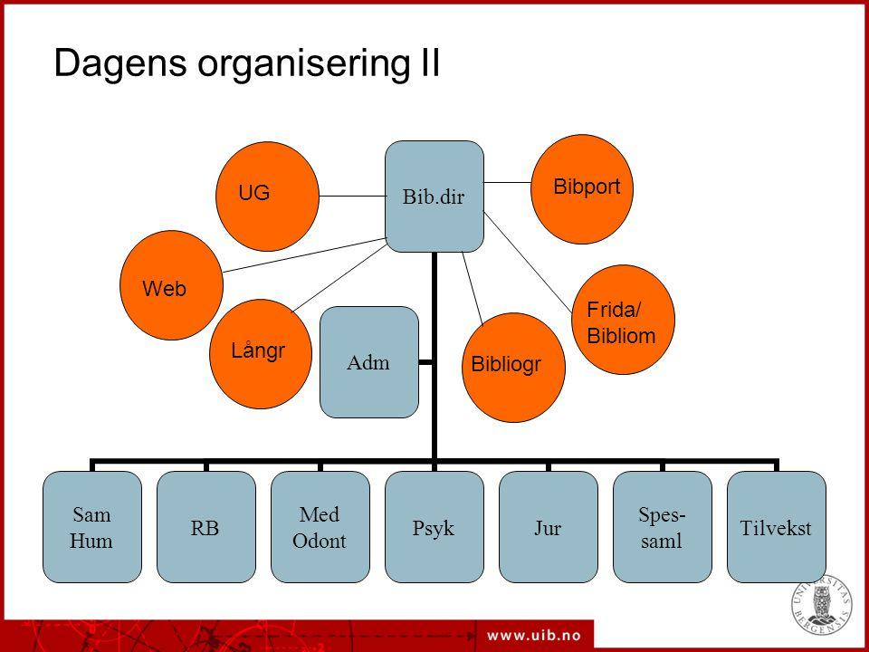 Dagens organisering II Bib.dir Sam Hum RB Med Odont PsykJurSpes-samlTilvekst Adm UG Web Bibliogr Frida/ Bibliom Bibport Långr