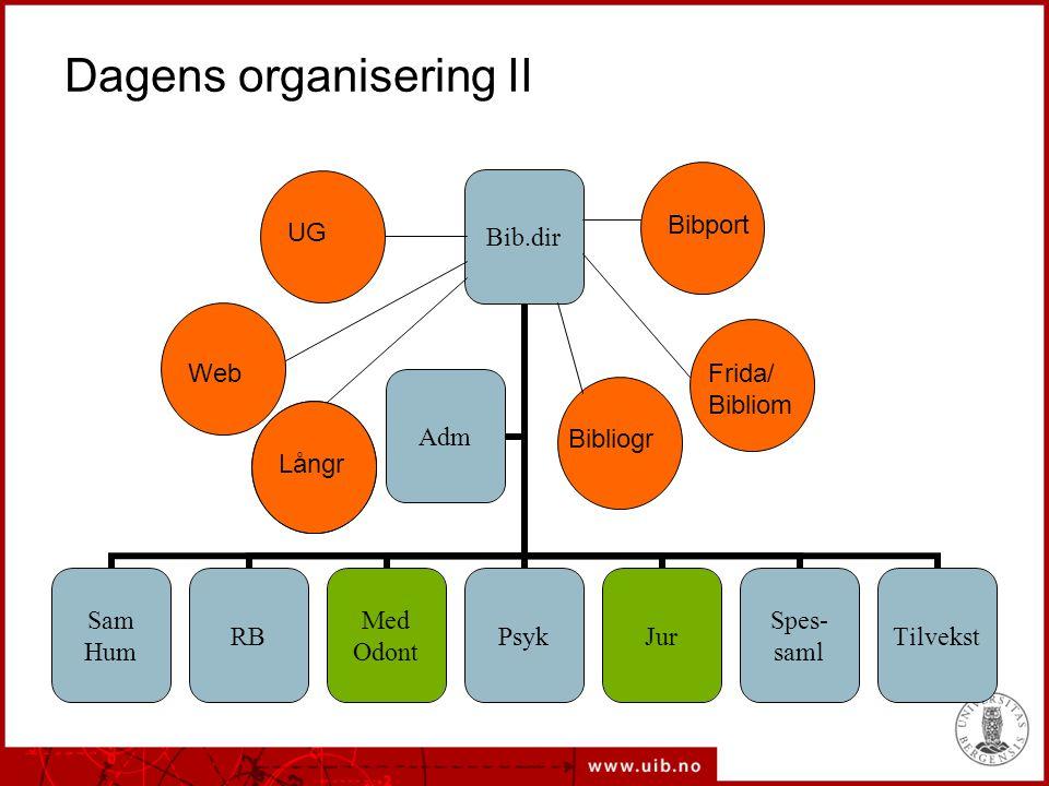 Dagens organisering II Långr UG Web Bibliogr Frida/ Bibliom Bibport