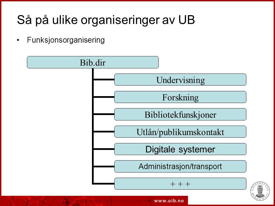Så på ulike organiseringer av UB Funksjonsorganisering Bib.dir Undervisning Forskning Bibliotekfunskjoner Utlån/publikumskontakt Digitale systemer Adm