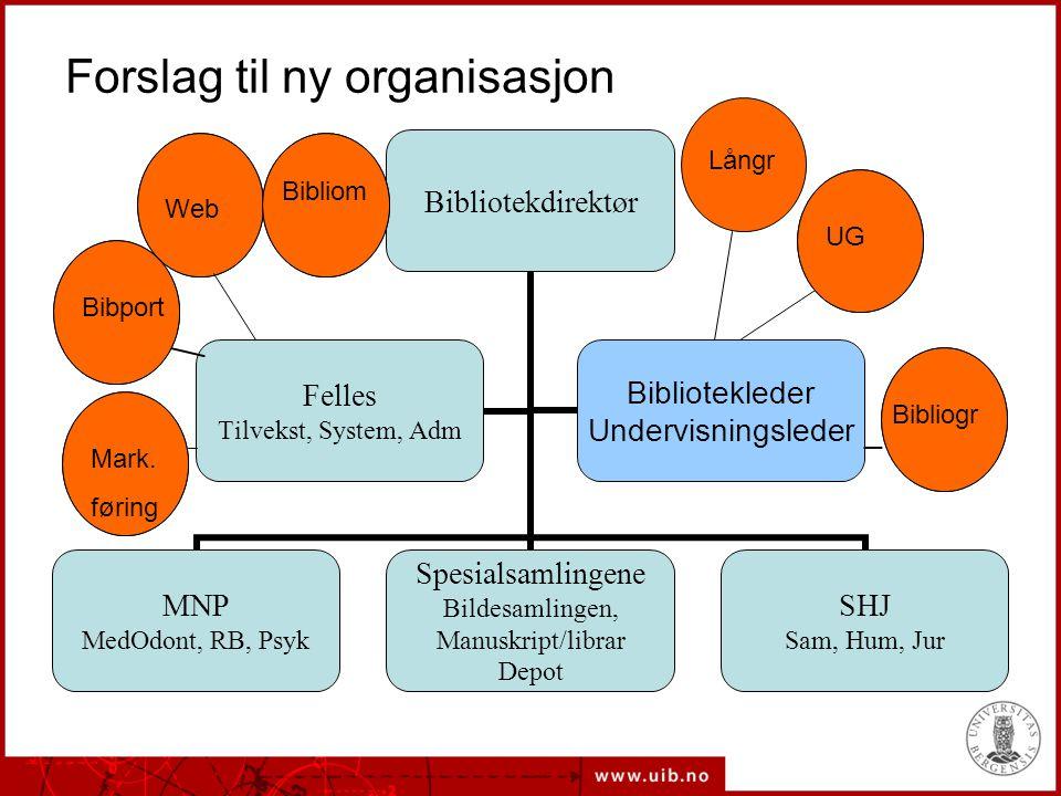 UG Web Bibliogr Bibliom Bibport Mark. føring Långr