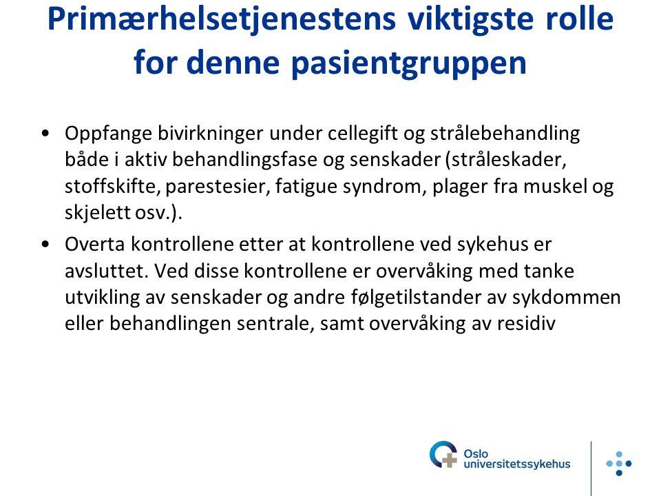 Norsk lungekreftgruppe NLCG.no. Oppdatert informasjon og nyheter