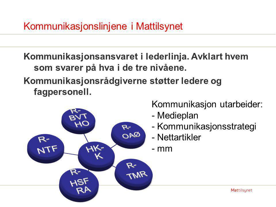 Kommunikasjonslinjene i Mattilsynet Kommunikasjonsansvaret i lederlinja.